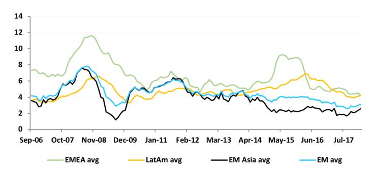 EMInflation
